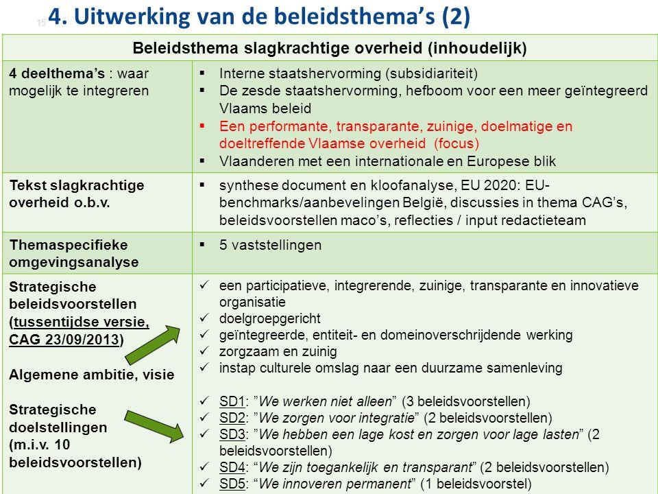 4. Uitwerking van de beleidsthema's (2)