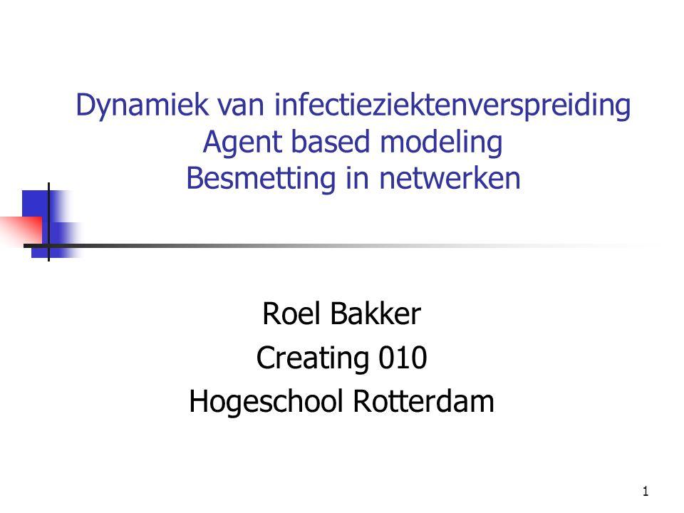 Roel Bakker Creating 010 Hogeschool Rotterdam