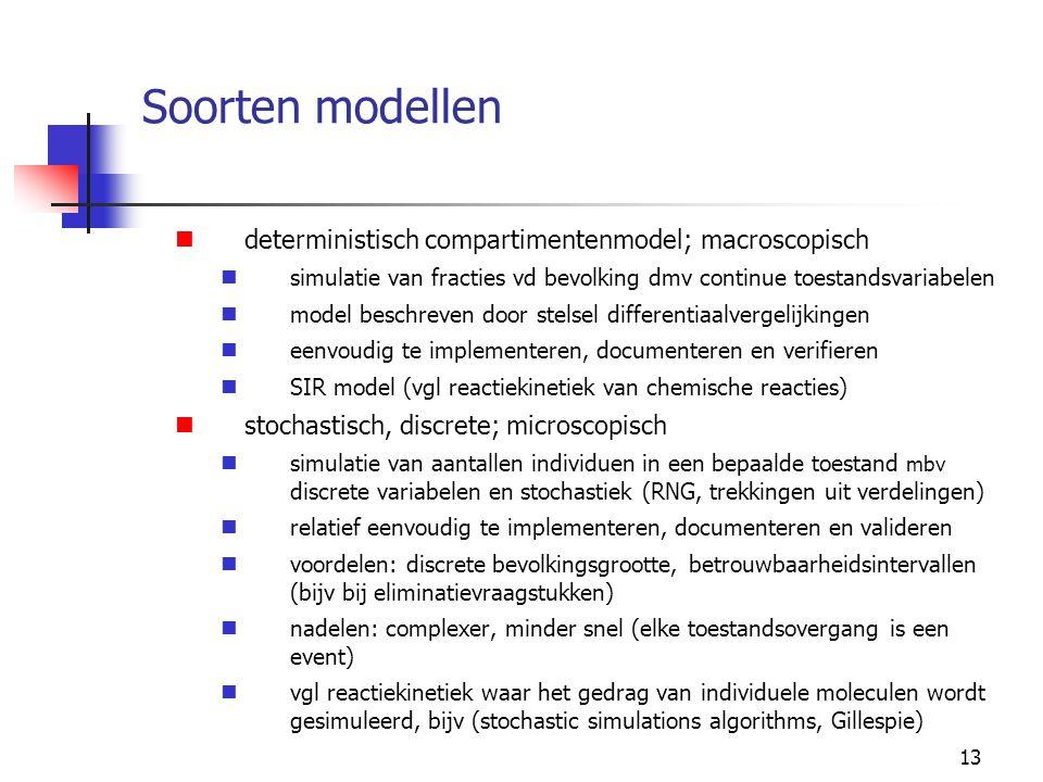 Soorten modellen deterministisch compartimentenmodel; macroscopisch