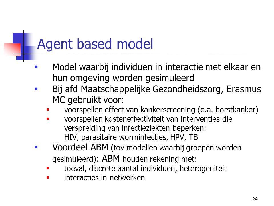 Agent based model Model waarbij individuen in interactie met elkaar en hun omgeving worden gesimuleerd.