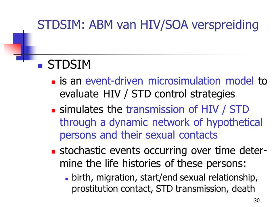 STDSIM: ABM van HIV/SOA verspreiding