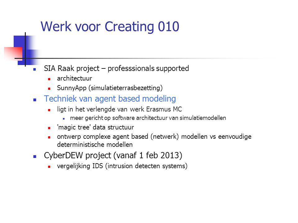 Werk voor Creating 010 Techniek van agent based modeling