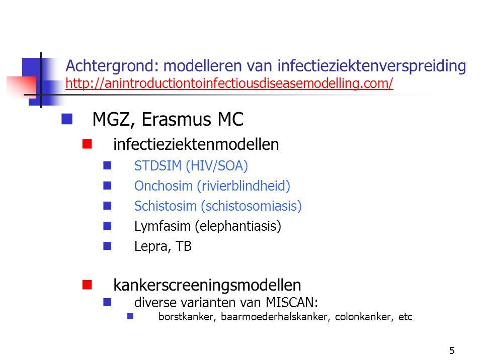 Achtergrond: modelleren van infectieziektenverspreiding http://anintroductiontoinfectiousdiseasemodelling.com/