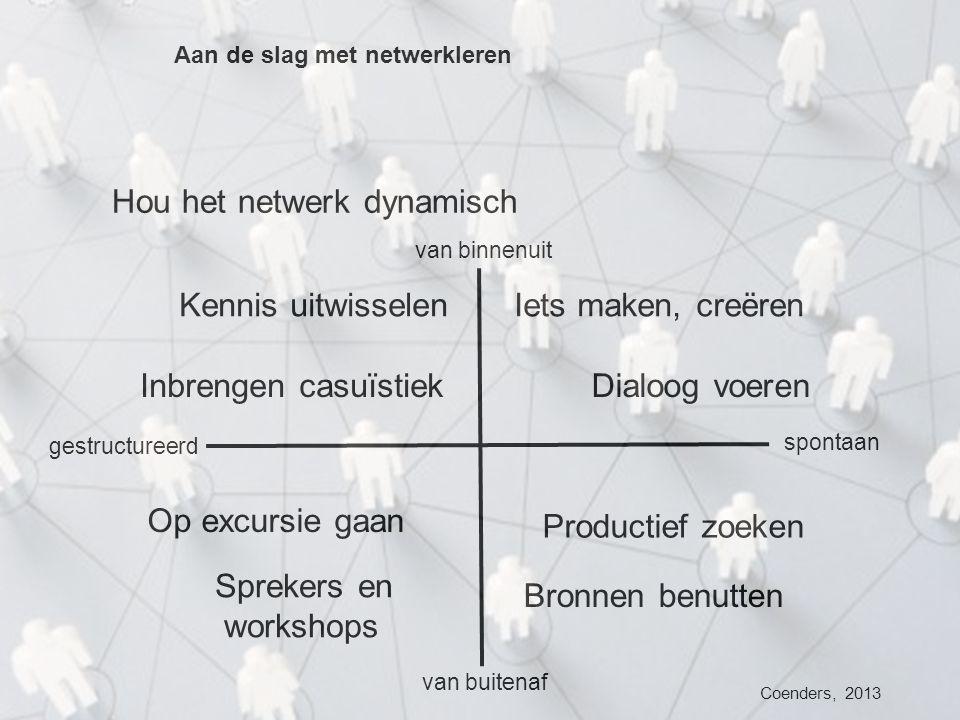 Hou het netwerk dynamisch