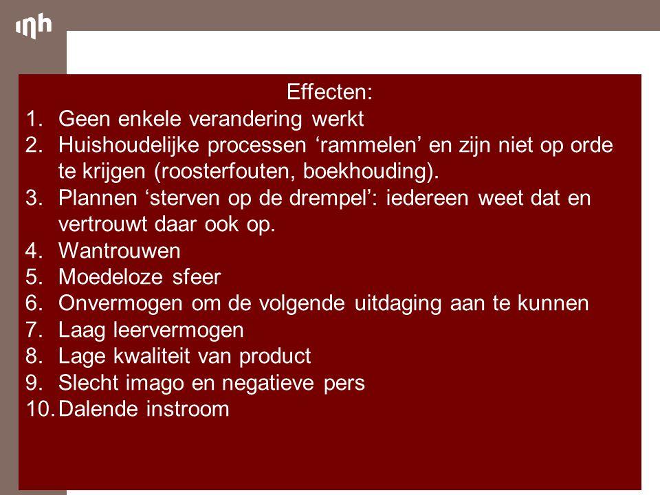 Effecten: Geen enkele verandering werkt. Huishoudelijke processen 'rammelen' en zijn niet op orde te krijgen (roosterfouten, boekhouding).