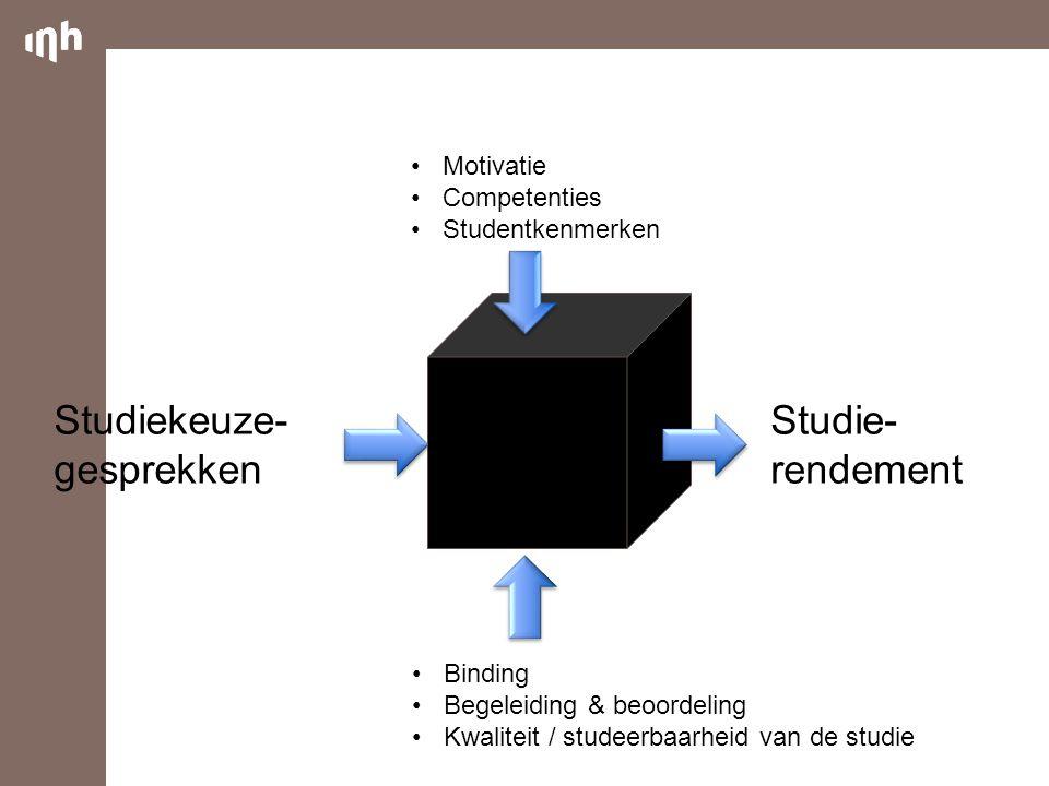 Studiekeuze-gesprekken Studie-rendement