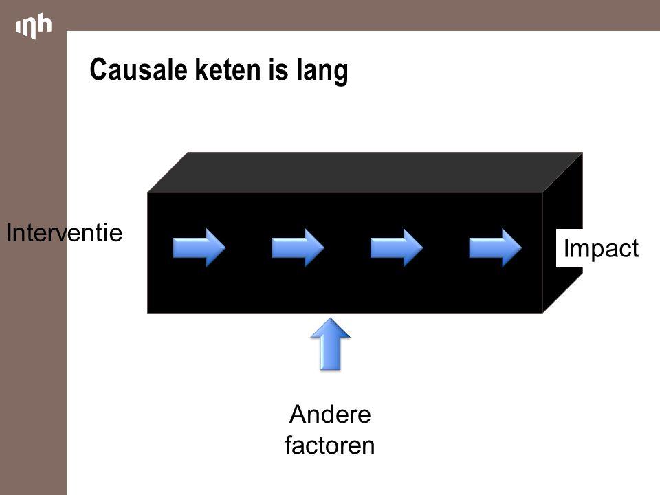 Causale keten is lang Interventie Impact Andere factoren