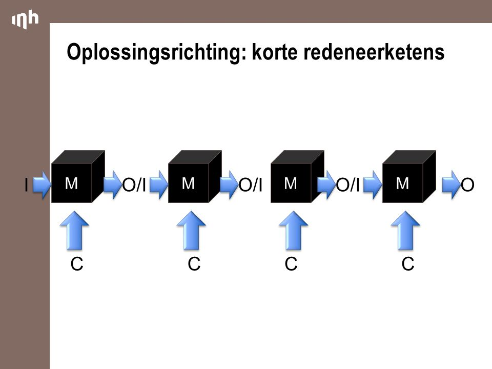Oplossingsrichting: korte redeneerketens