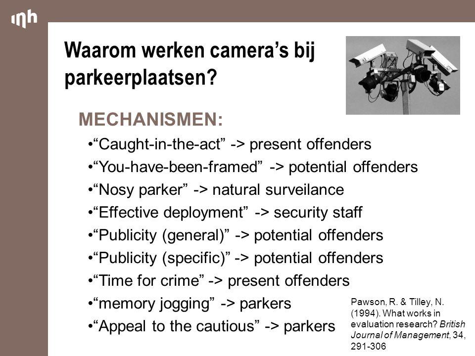 Waarom werken camera's bij parkeerplaatsen