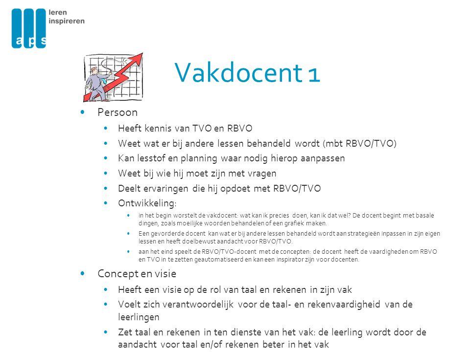 Vakdocent 1 Persoon Concept en visie Heeft kennis van TVO en RBVO