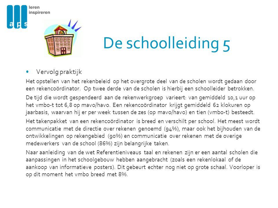 De schoolleiding 5 Vervolg praktijk