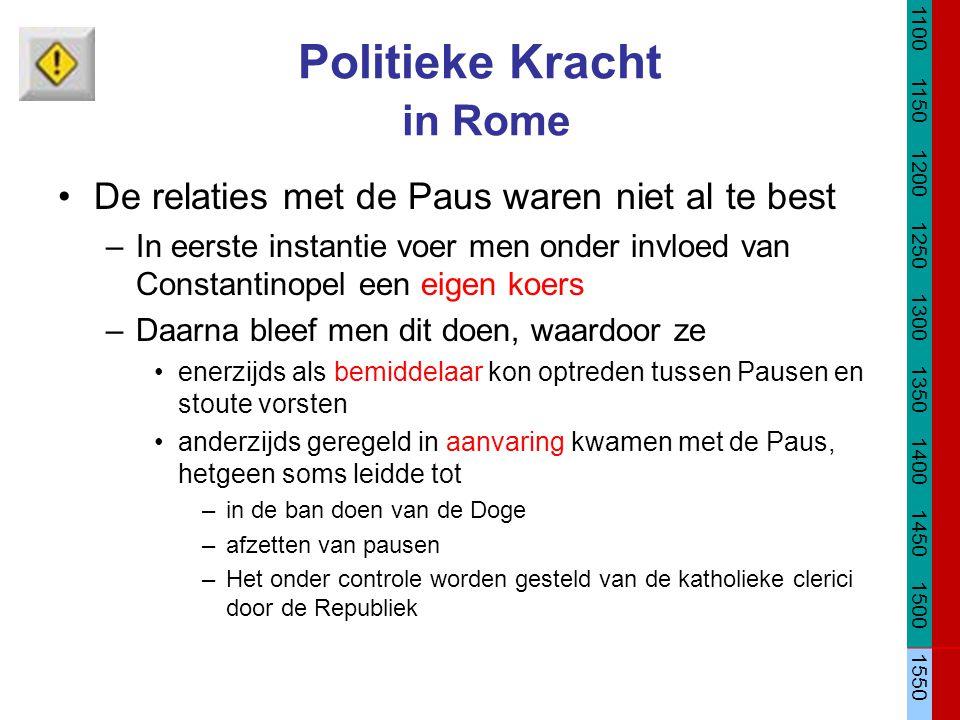 Politieke Kracht in Rome