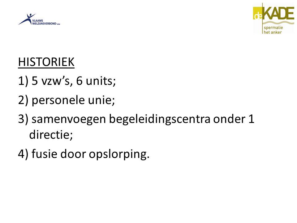HISTORIEK 1) 5 vzw's, 6 units; 2) personele unie; 3) samenvoegen begeleidingscentra onder 1 directie; 4) fusie door opslorping.