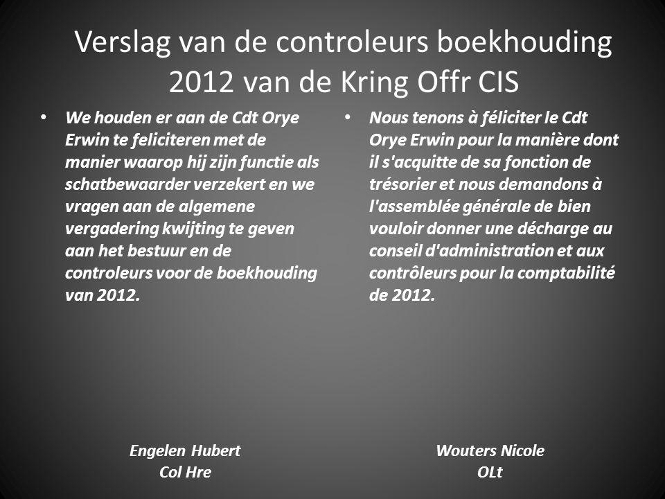 Verslag van de controleurs boekhouding 2012 van de Kring Offr CIS