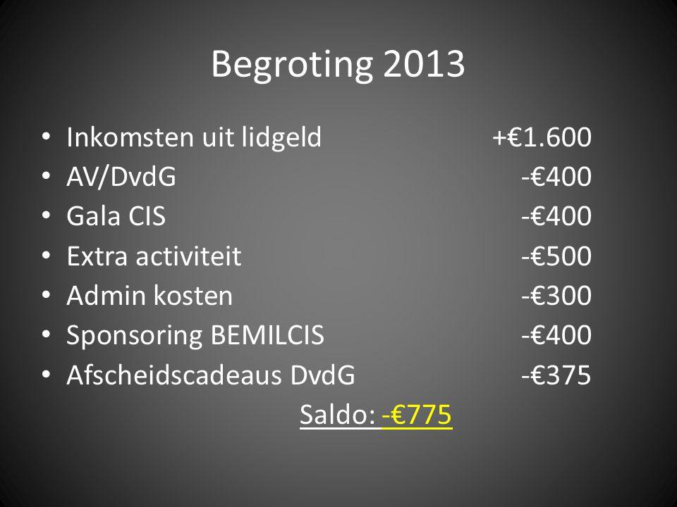 Begroting 2013 Inkomsten uit lidgeld +€1.600 AV/DvdG -€400
