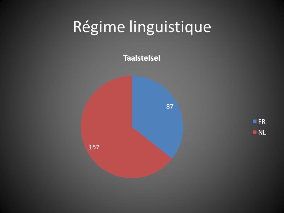 Régime linguistique
