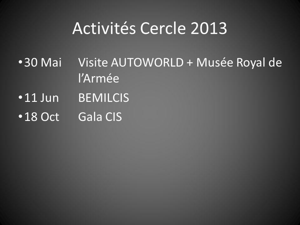 Activités Cercle 2013 30 Mai Visite AUTOWORLD + Musée Royal de l'Armée