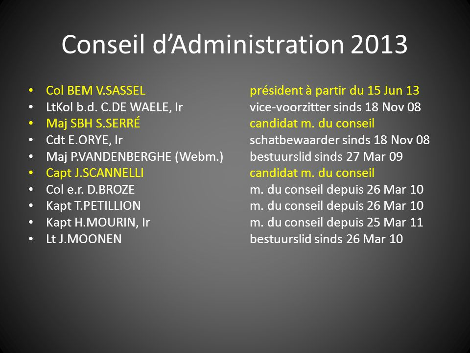 Conseil d'Administration 2013