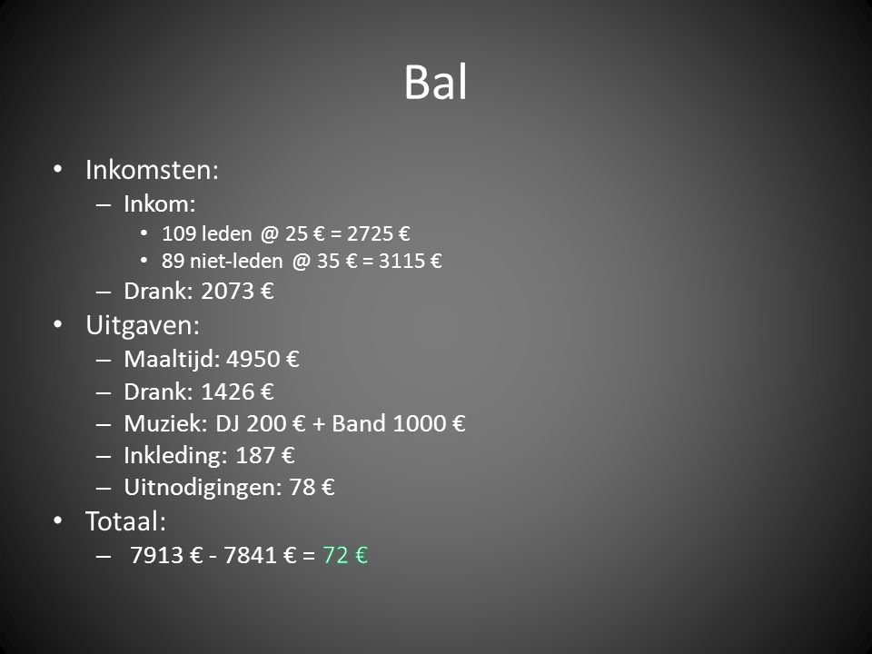 Bal Inkomsten: Uitgaven: Totaal: Inkom: Drank: 2073 € Maaltijd: 4950 €
