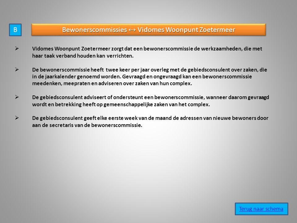 Bewonerscommissies ↔ Vidomes Woonpunt Zoetermeer