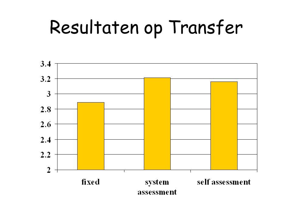 Resultaten op Transfer