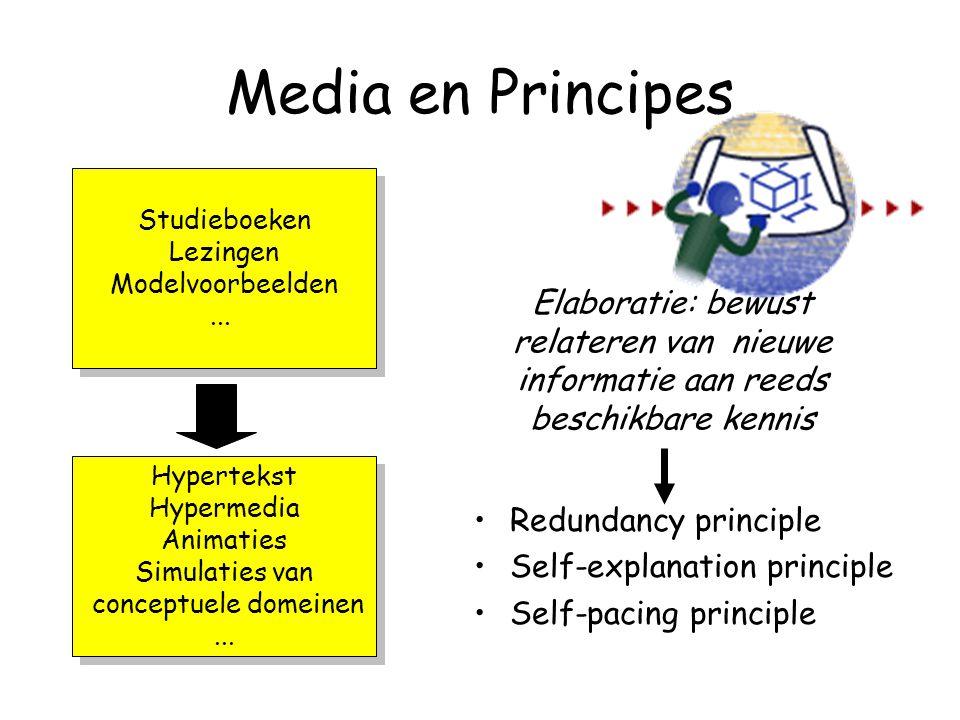 Media en Principes Studieboeken. Lezingen. Modelvoorbeelden. ... Elaboratie: bewust relateren van nieuwe informatie aan reeds beschikbare kennis.