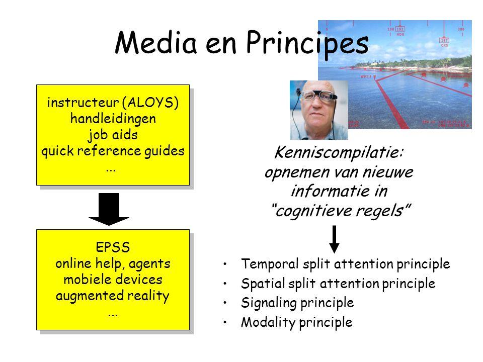 Media en Principes instructeur (ALOYS) handleidingen. job aids. quick reference guides. ...
