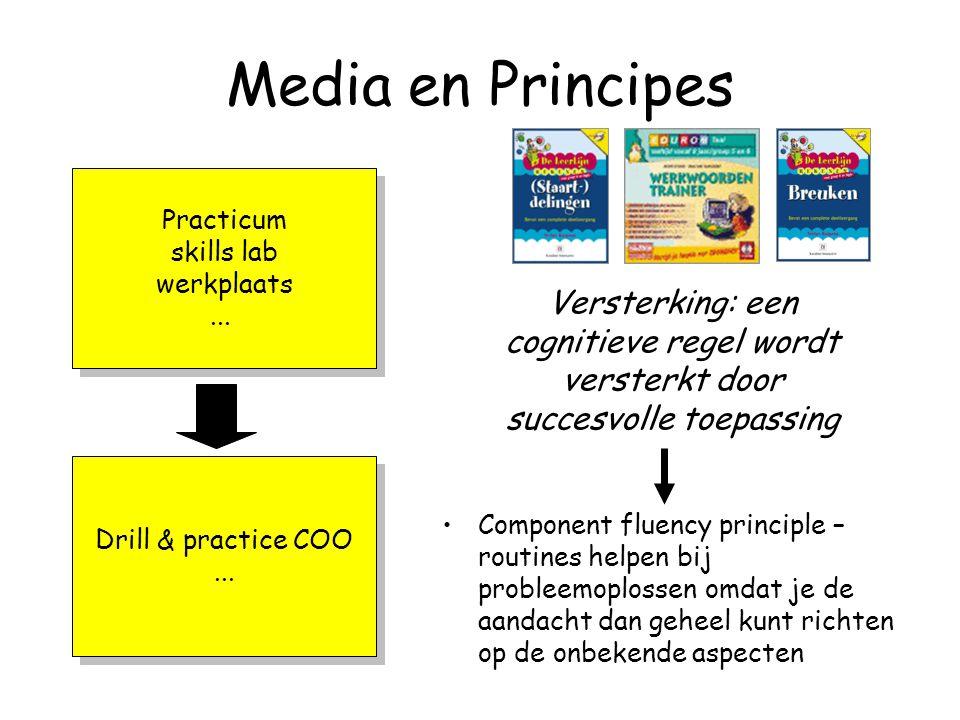 Media en Principes Practicum. skills lab. werkplaats. ... Versterking: een cognitieve regel wordt versterkt door succesvolle toepassing.