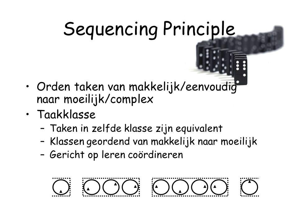 Sequencing Principle Orden taken van makkelijk/eenvoudig naar moeilijk/complex. Taakklasse. Taken in zelfde klasse zijn equivalent.