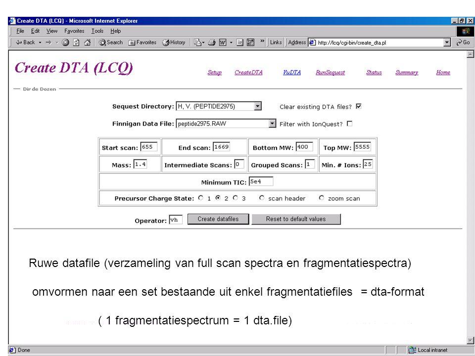 Ruwe datafile (verzameling van full scan spectra en fragmentatiespectra)