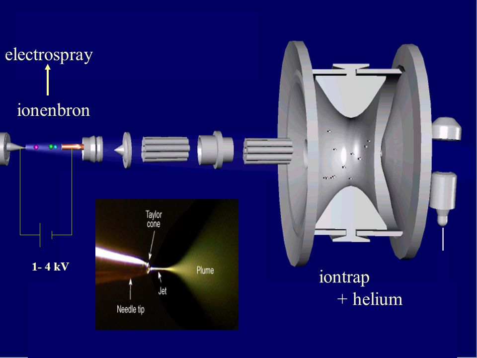 electrospray ionenbron 1- 4 kV iontrap + helium