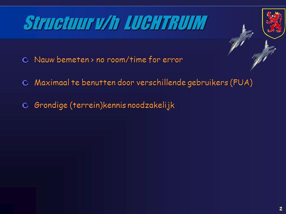 Structuur v/h LUCHTRUIM