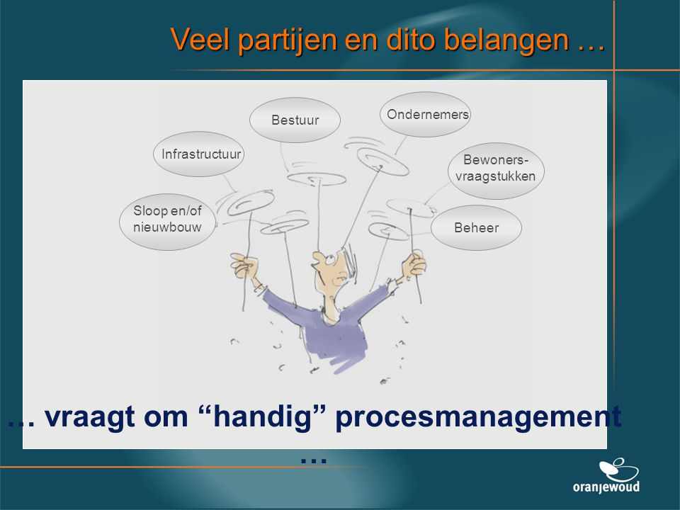 … vraagt om handig procesmanagement …
