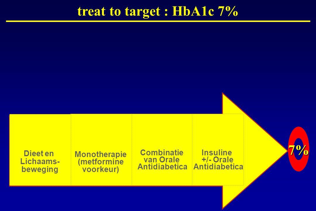 treat to target : HbA1c 7% 7%
