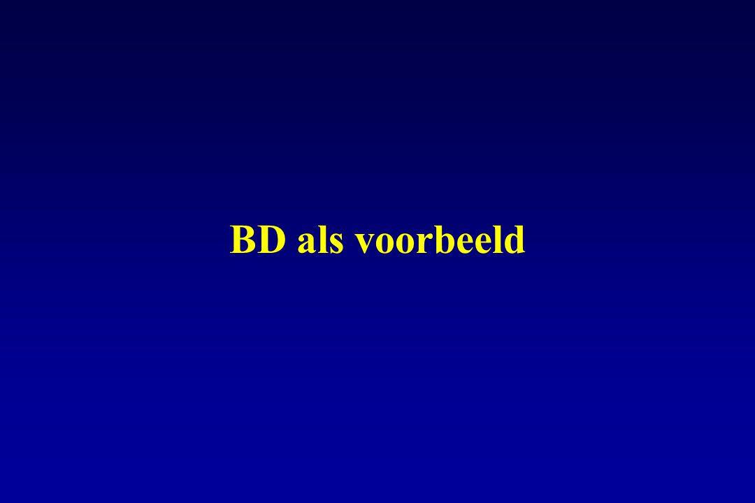 BD als voorbeeld