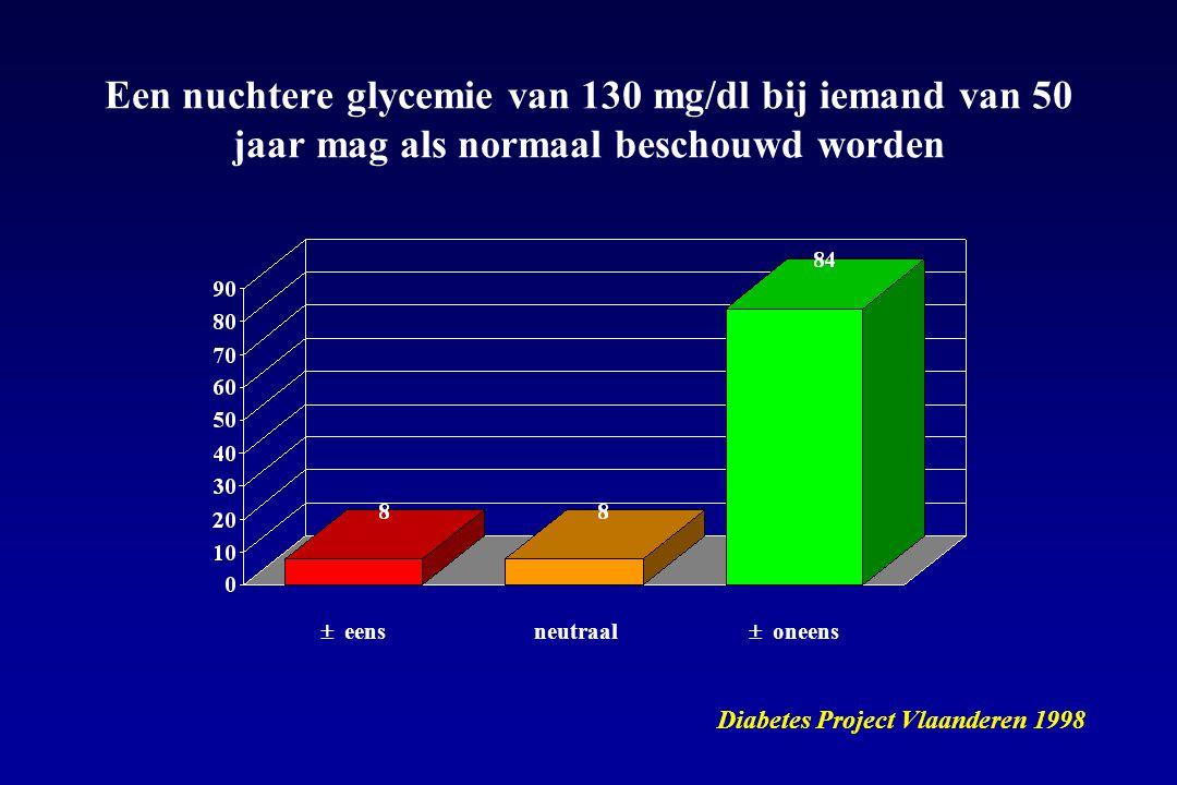 Een nuchtere glycemie van 130 mg/dl bij iemand van 50 jaar mag als normaal beschouwd worden