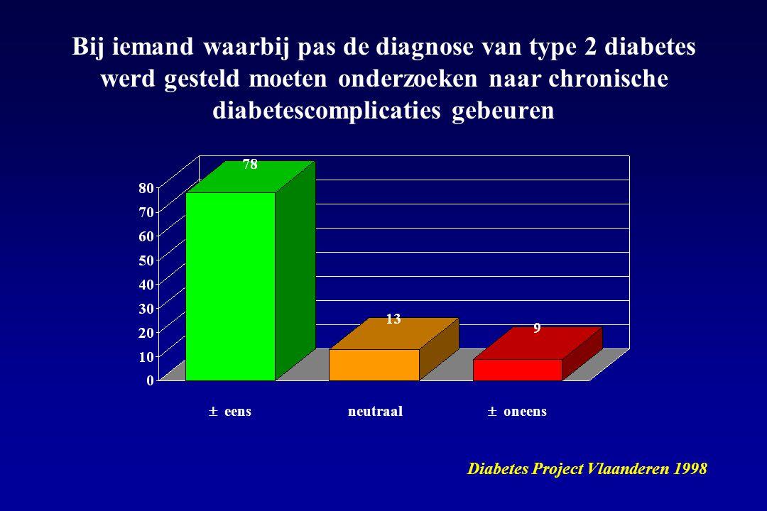 Bij iemand waarbij pas de diagnose van type 2 diabetes werd gesteld moeten onderzoeken naar chronische diabetescomplicaties gebeuren