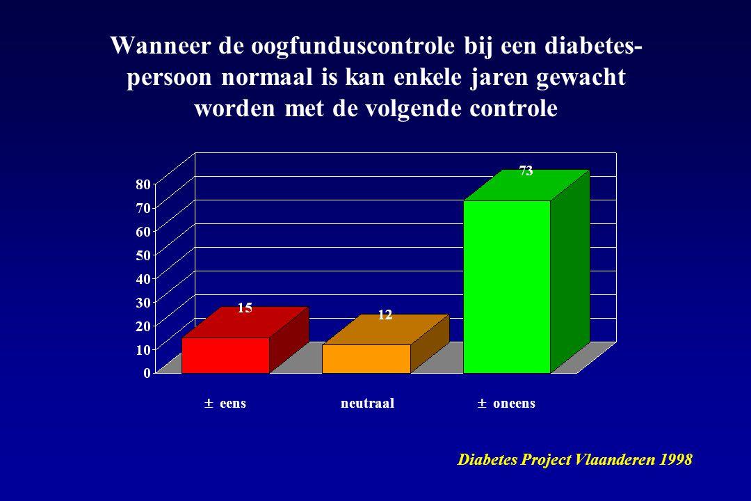 Wanneer de oogfunduscontrole bij een diabetes- persoon normaal is kan enkele jaren gewacht worden met de volgende controle