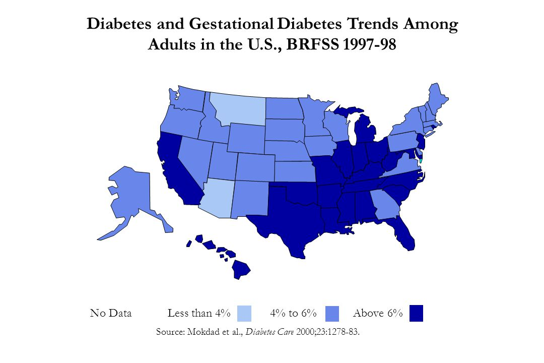 Diabetes and Gestational Diabetes Trends Among Adults in the U. S
