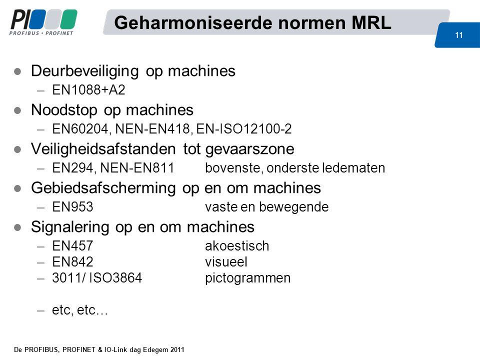Geharmoniseerde normen MRL