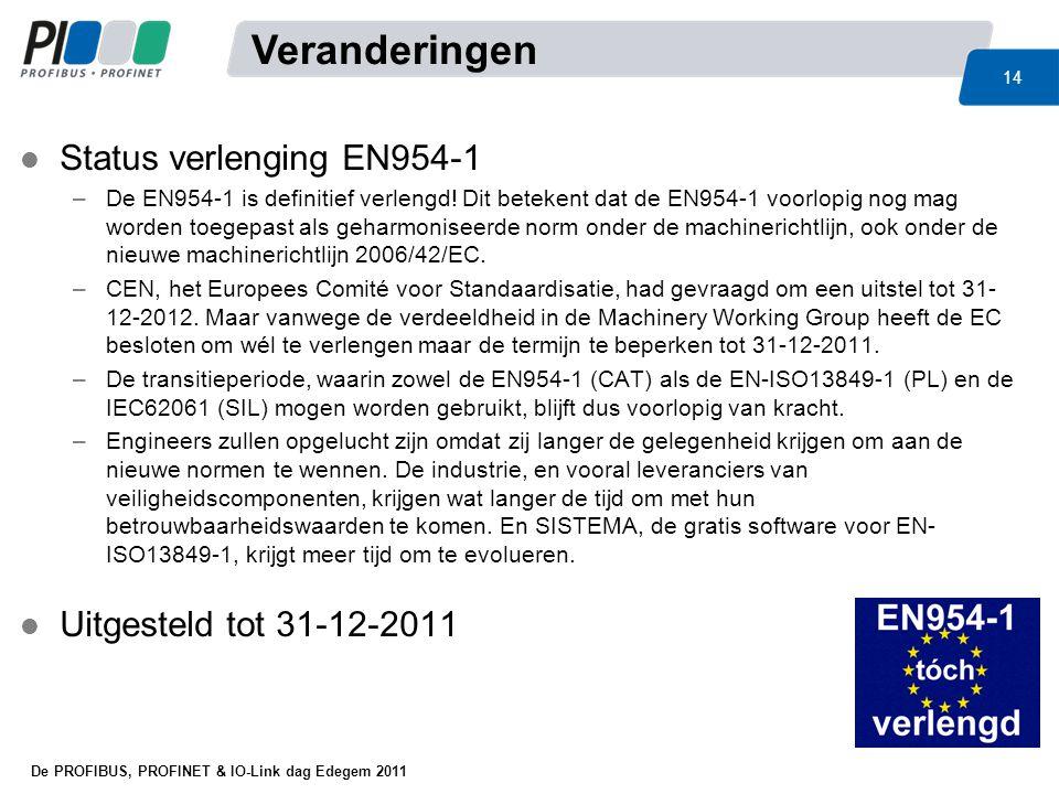 Veranderingen Status verlenging EN954-1 Uitgesteld tot 31-12-2011