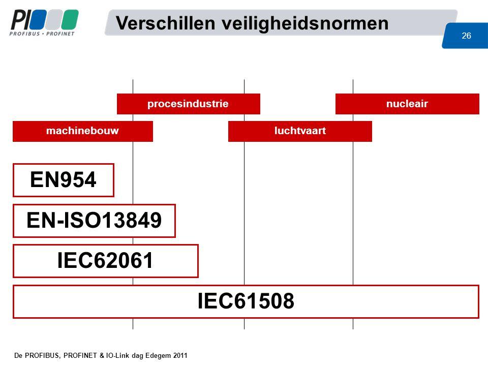 EN954 EN-ISO13849 IEC62061 IEC61508 Verschillen veiligheidsnormen