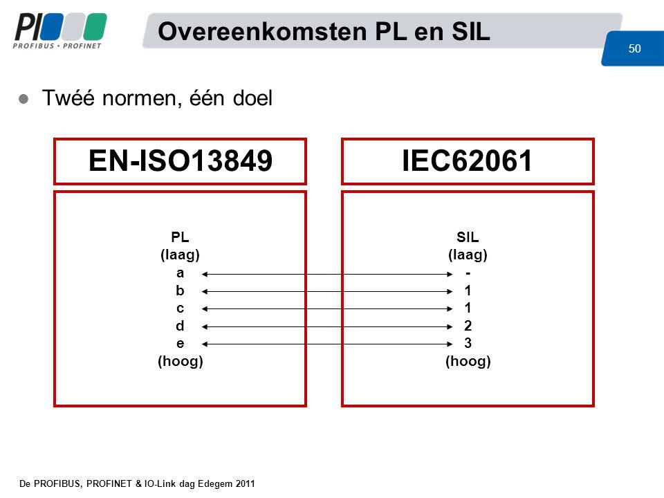 EN-ISO13849 IEC62061 Overeenkomsten PL en SIL Twéé normen, één doel PL