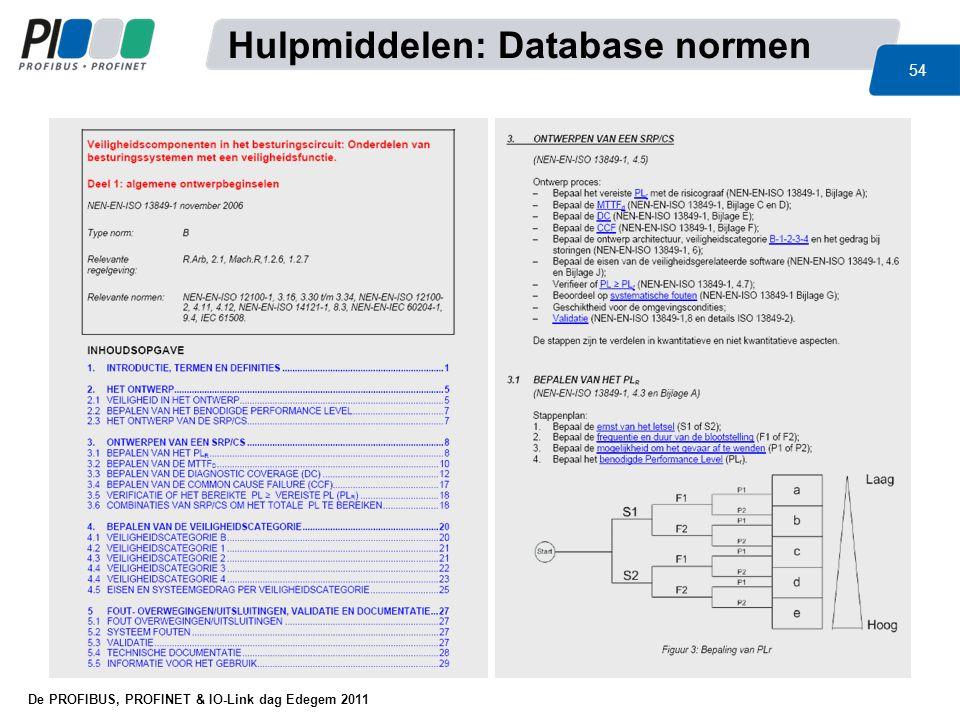 Hulpmiddelen: Database normen