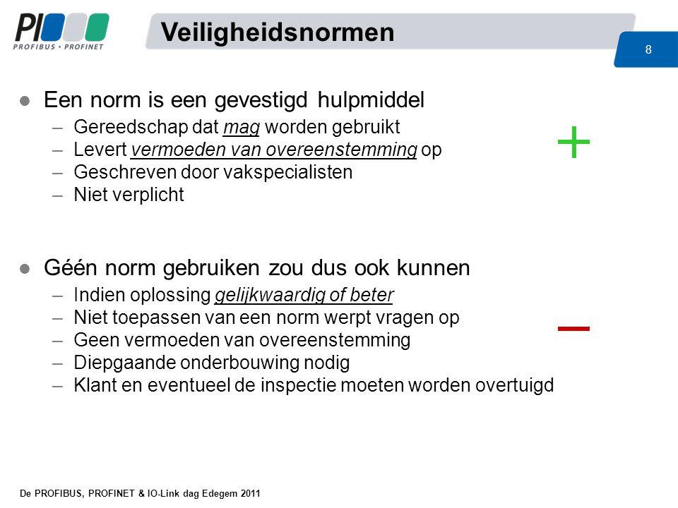 Veiligheidsnormen Een norm is een gevestigd hulpmiddel