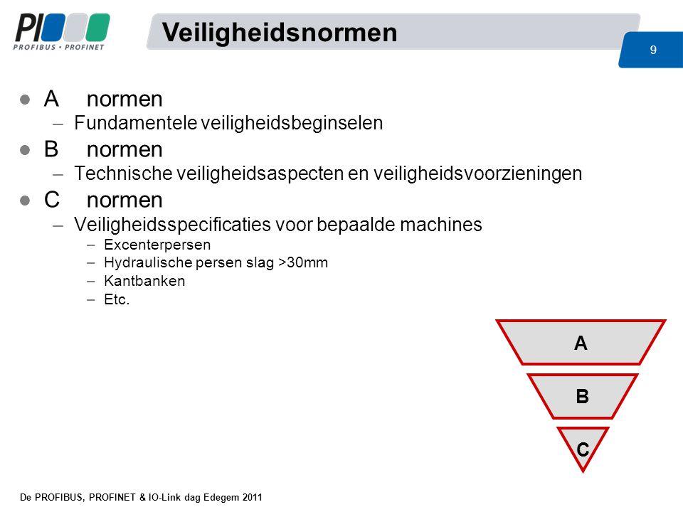Veiligheidsnormen A normen B normen C normen