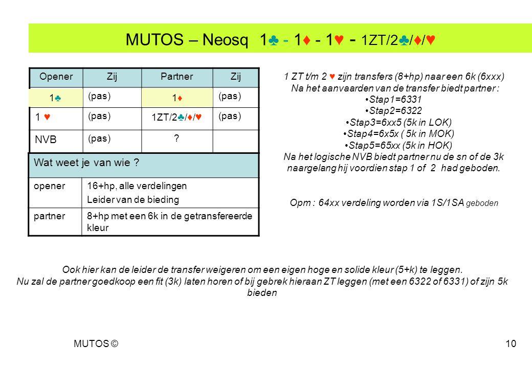 MUTOS – Neosq 1♣ - 1♦ - 1♥ - 1ZT/2♣/♦/♥