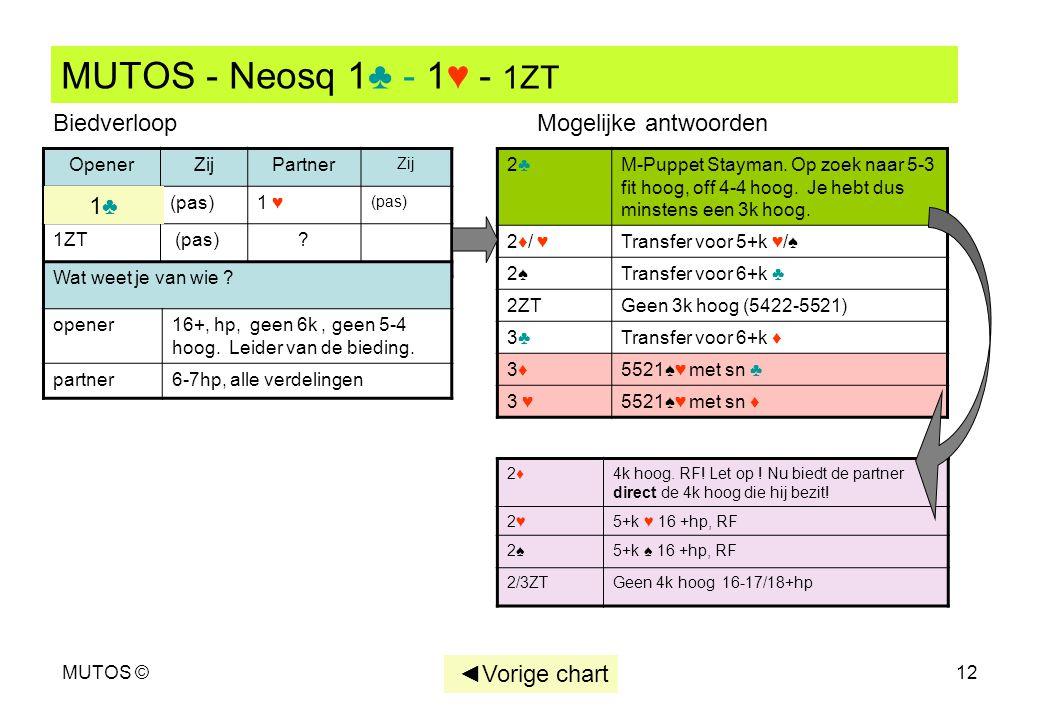 MUTOS - Neosq 1♣ - 1♥ - 1ZT Biedverloop Mogelijke antwoorden 1♣