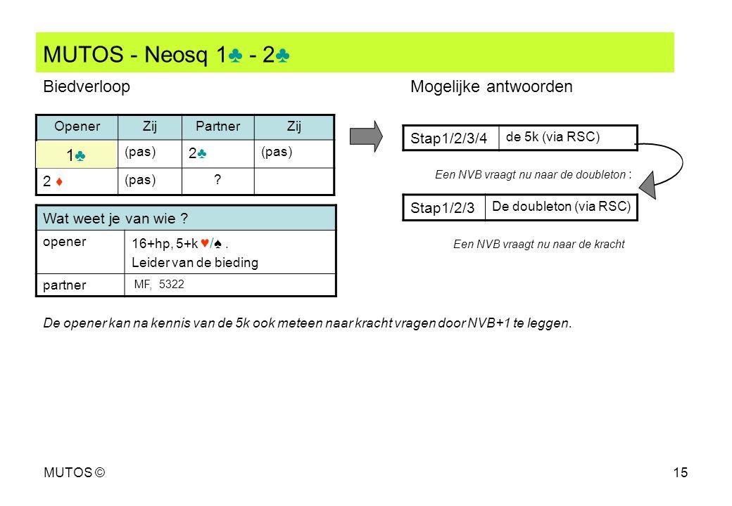 MUTOS - Neosq 1♣ - 2♣ Biedverloop Mogelijke antwoorden 1♣ Stap1/2/3/4