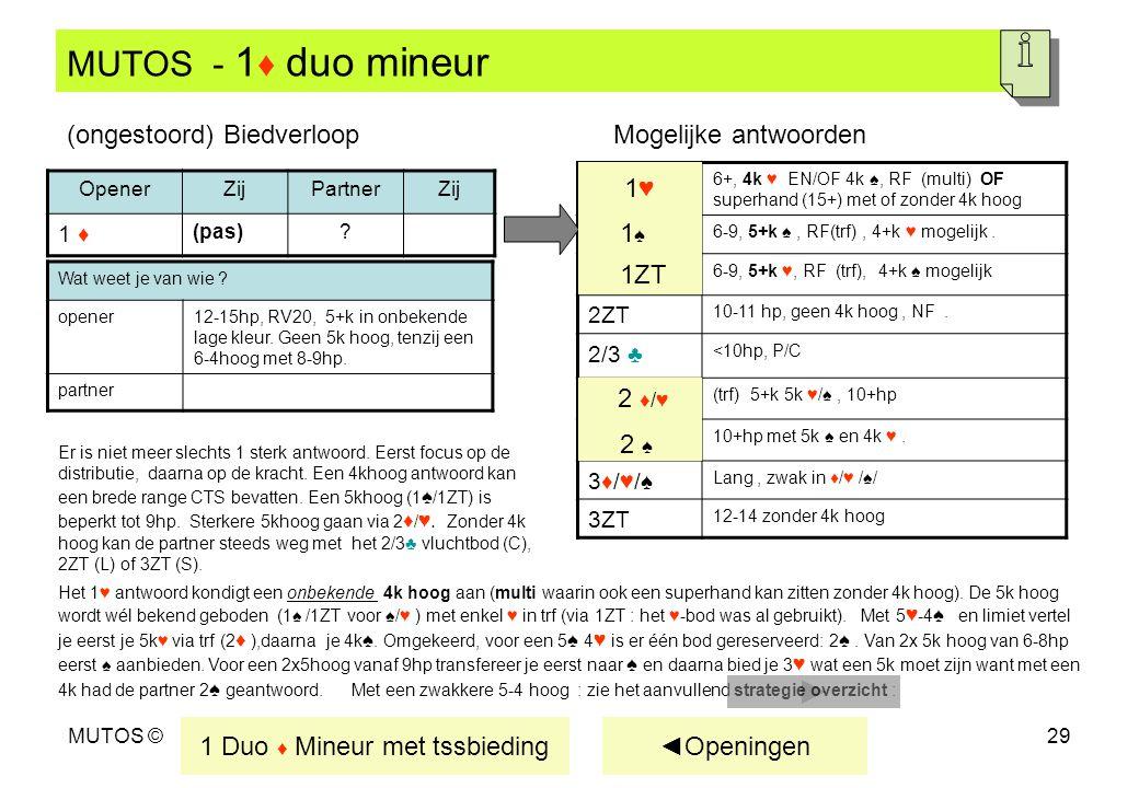1 Duo ♦ Mineur met tssbieding